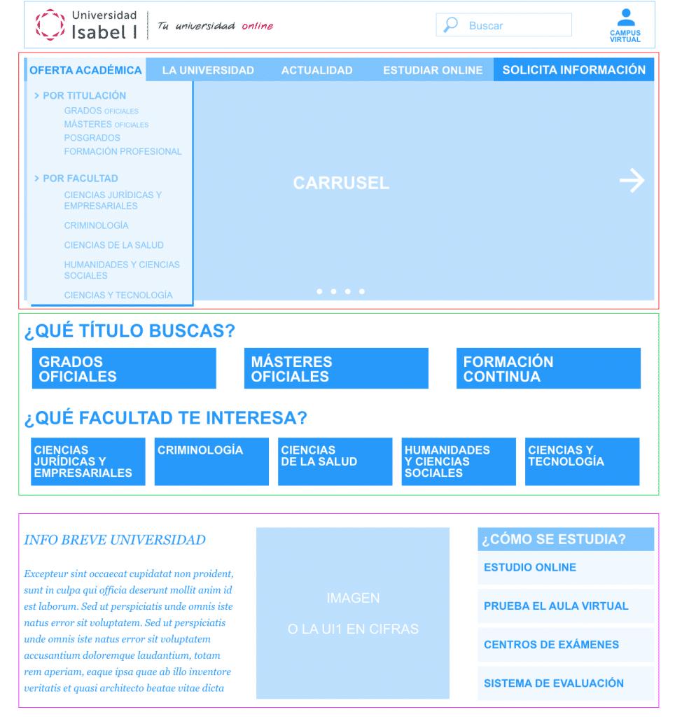 Diseño en wireframe de la fase customer experience